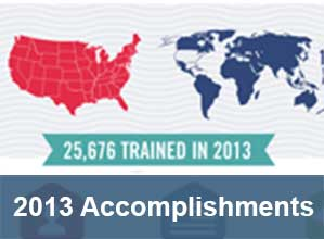 2013 Accomplishments