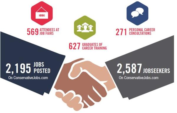 Conservative Jobs' numbers